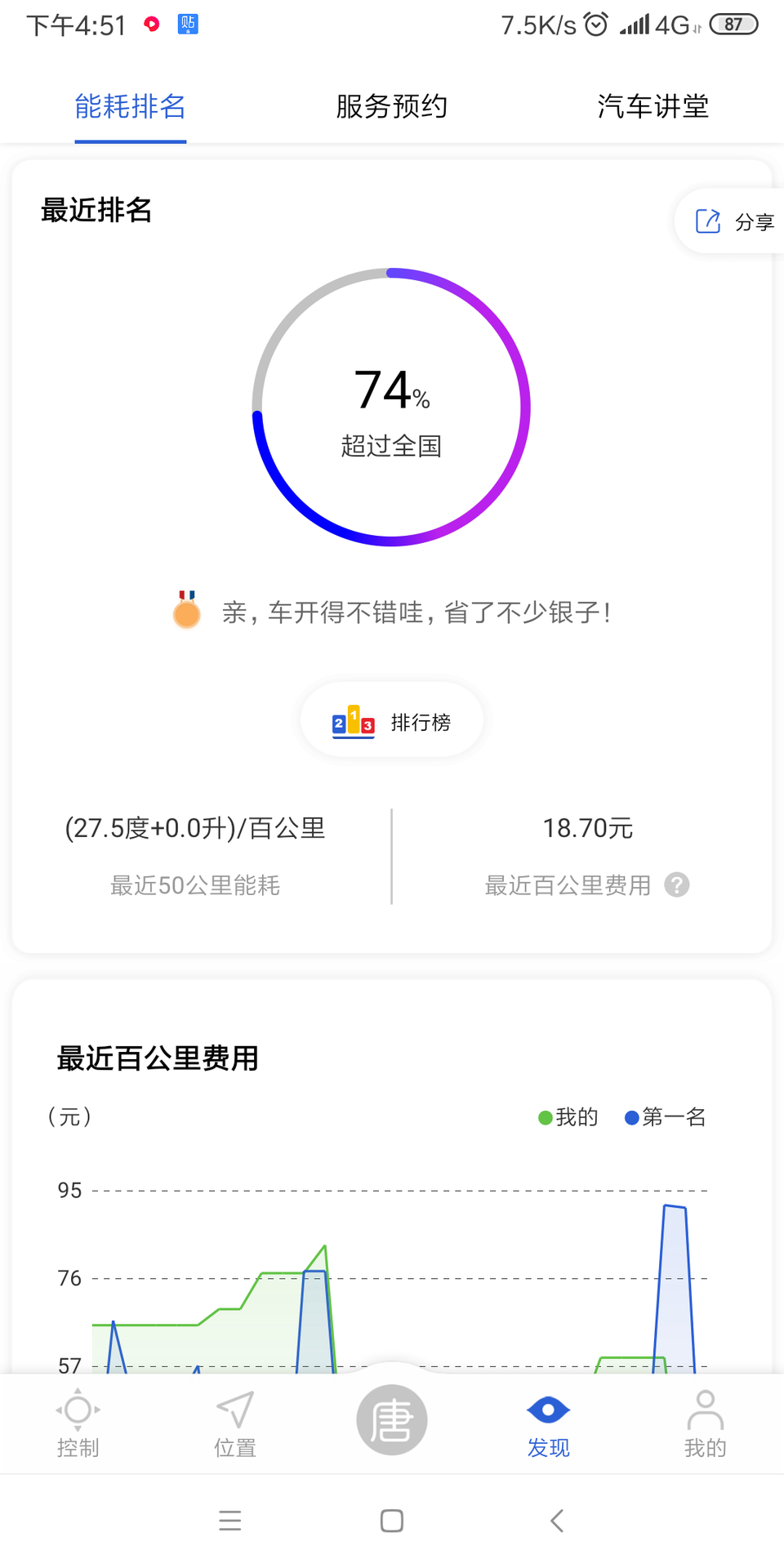 比亚迪 唐 DM 2018款 智联创享型